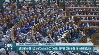 El congreso de diputados da luz verde a 5 leyes clave