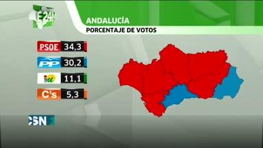 El PSOE gana en Andaluc�a