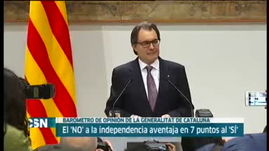 El no ganar�a en referendum independencia Catalu�a