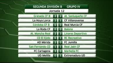 2ª División B: Repaso al Grupo IV en Andalucía Televisión