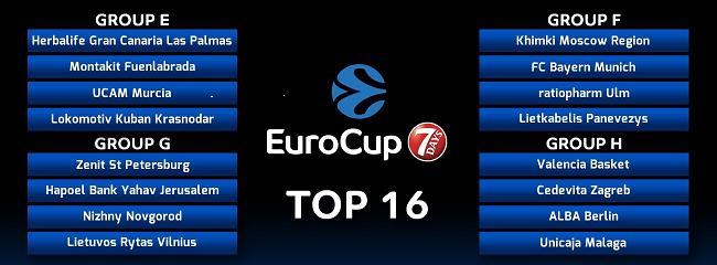 Calendario Eurocup.El Unicaja Inicia En Berlin El Top 16 De La Eurcocup