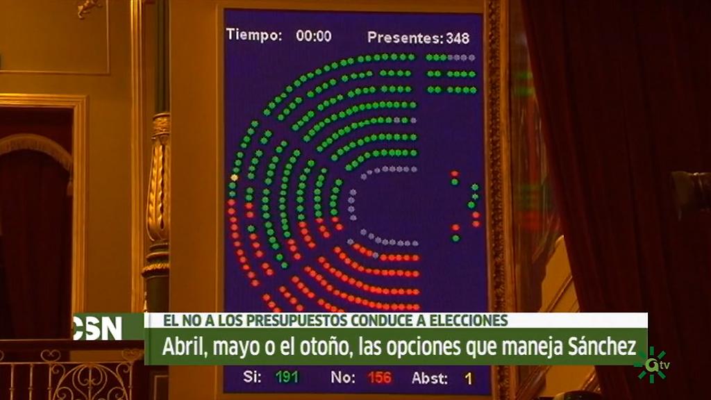 Televisión Canalsur Noticias
